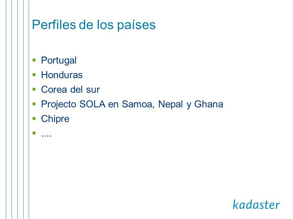 Perfiles de los países Portugal Honduras Corea del sur