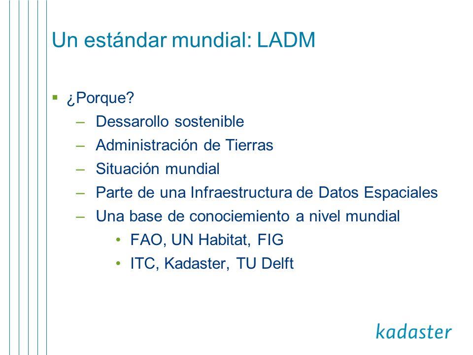 Un estándar mundial: LADM