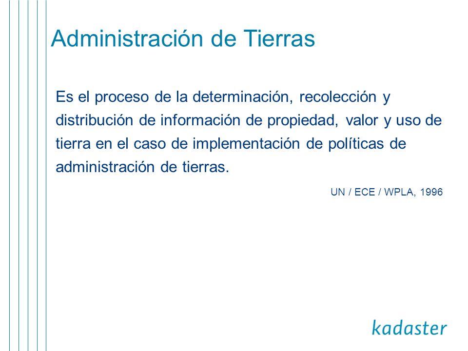 Administración de Tierras