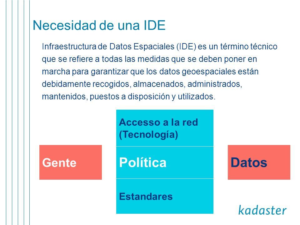 Necesidad de una IDE Política Datos Gente Accesso a la red