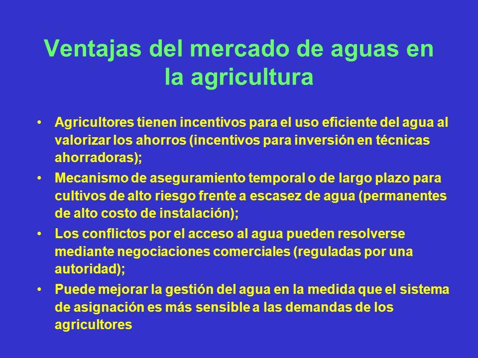 Ventajas del mercado de aguas en la agricultura