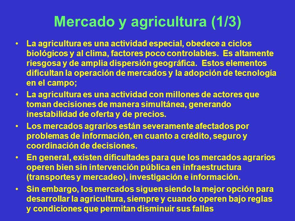 Mercado y agricultura (1/3)