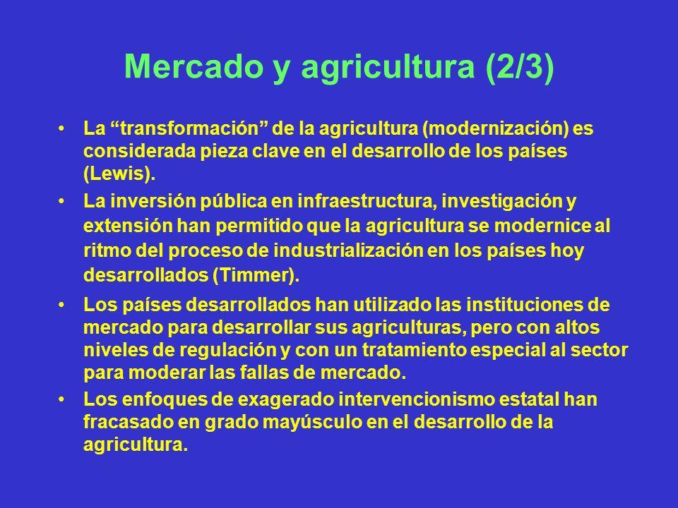 Mercado y agricultura (2/3)