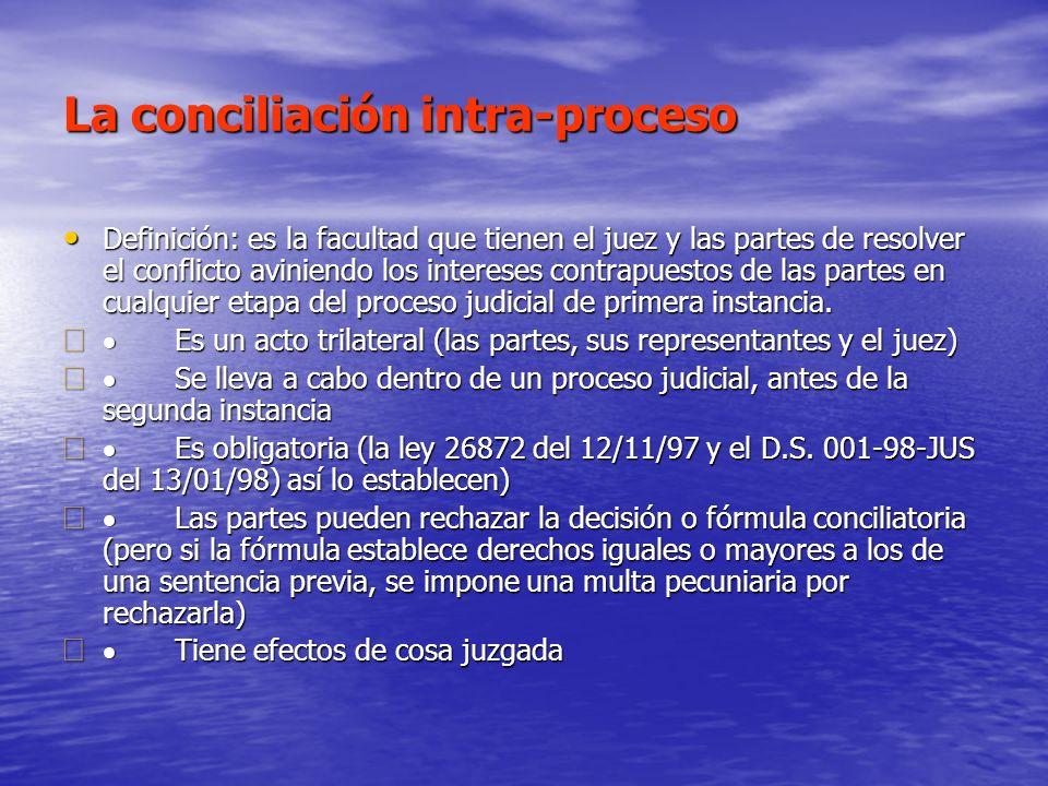 La conciliación intra-proceso