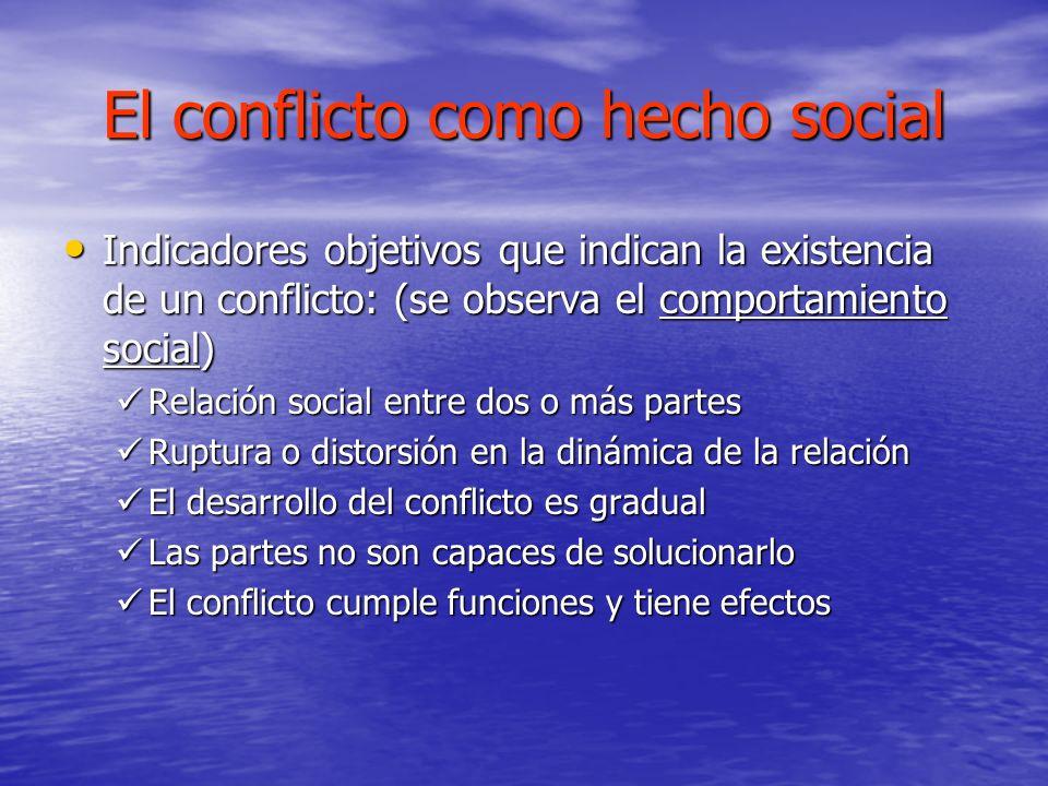 El conflicto como hecho social