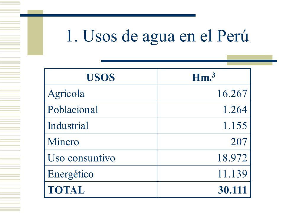 1. Usos de agua en el Perú USOS Hm.3 Agrícola 16.267 Poblacional 1.264