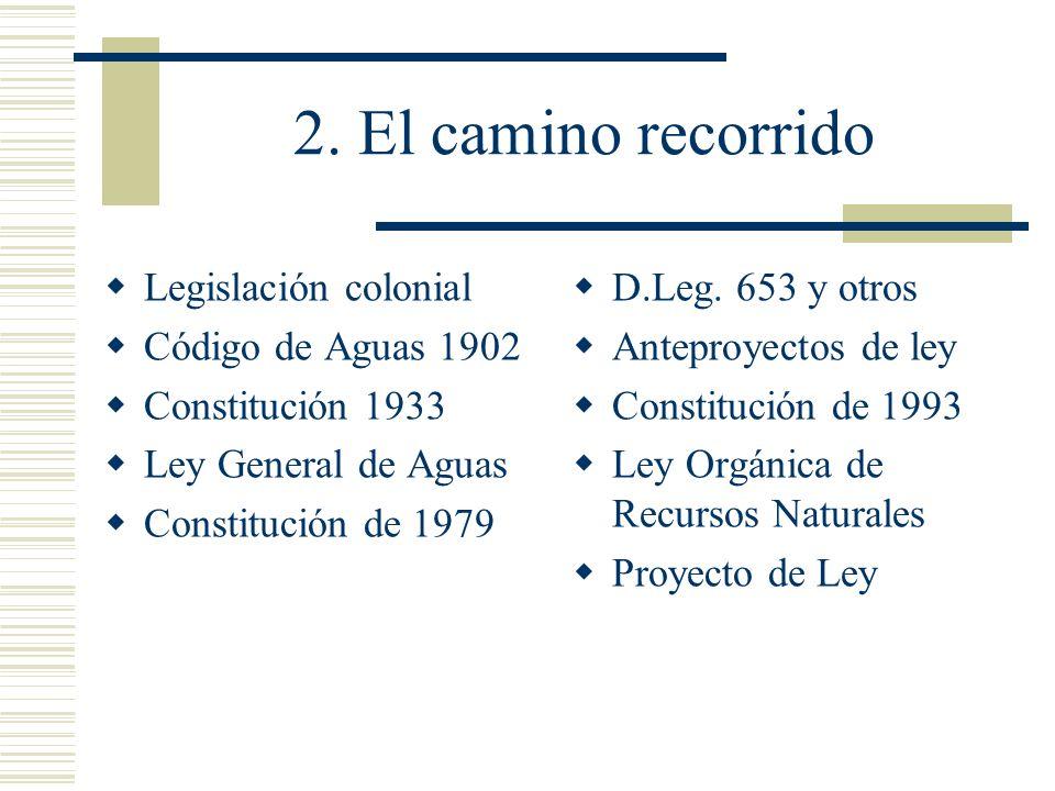 2. El camino recorrido Legislación colonial Código de Aguas 1902