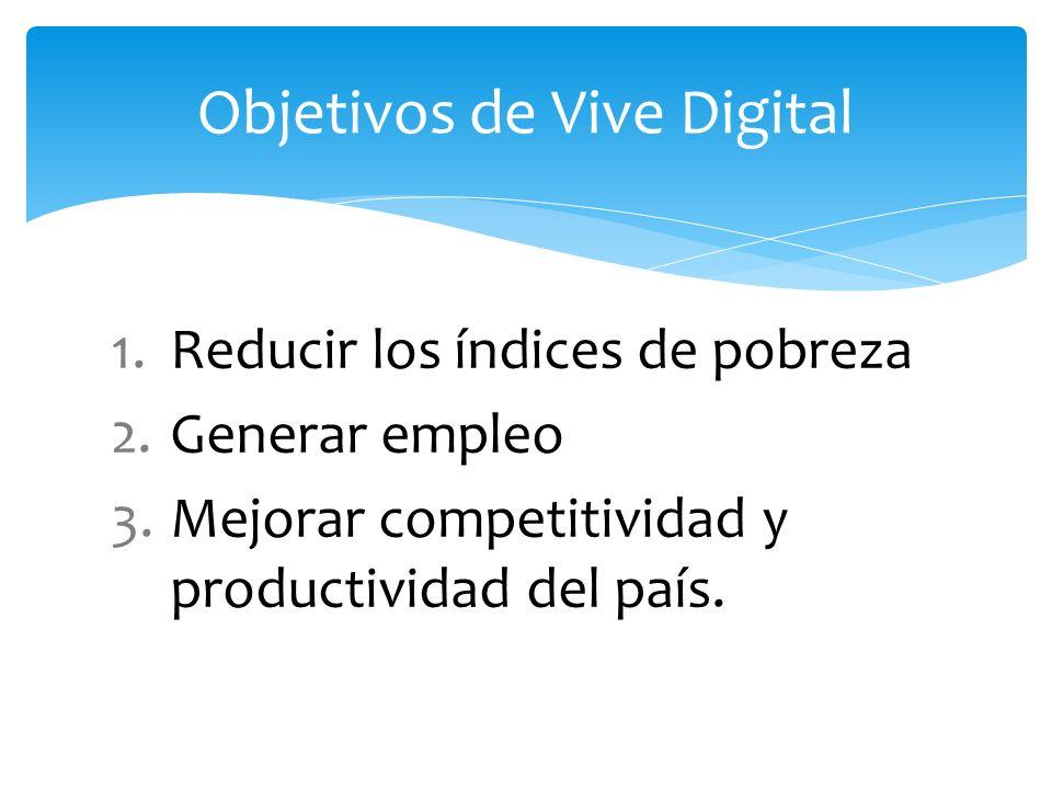 Objetivos de Vive Digital