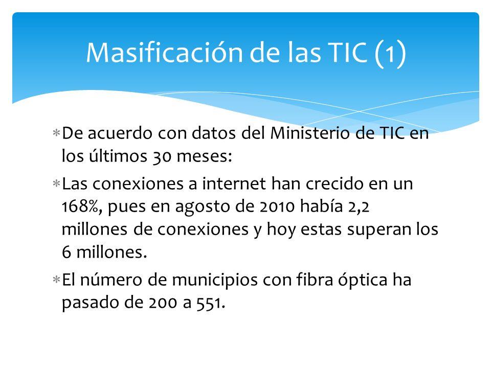 Masificación de las TIC (1)
