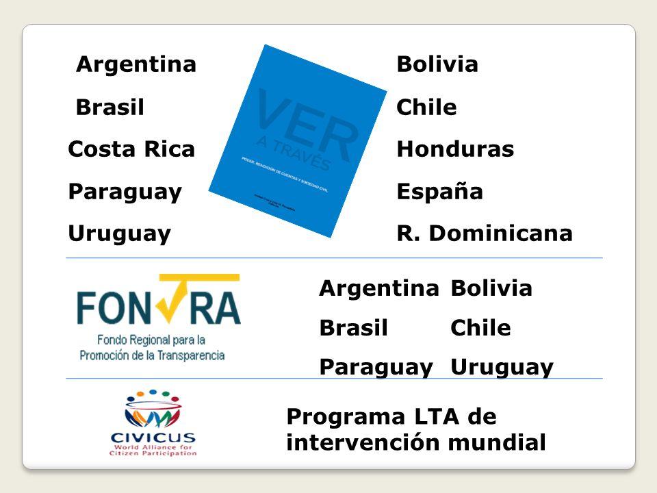 Argentina Bolivia Brasil Chile Costa Rica Honduras Paraguay España