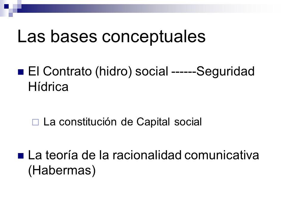 Las bases conceptuales