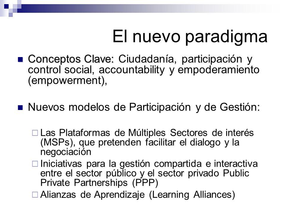 El nuevo paradigma Conceptos Clave: Ciudadanía, participación y control social, accountability y empoderamiento (empowerment),