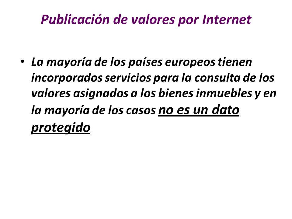 Publicación de valores por Internet