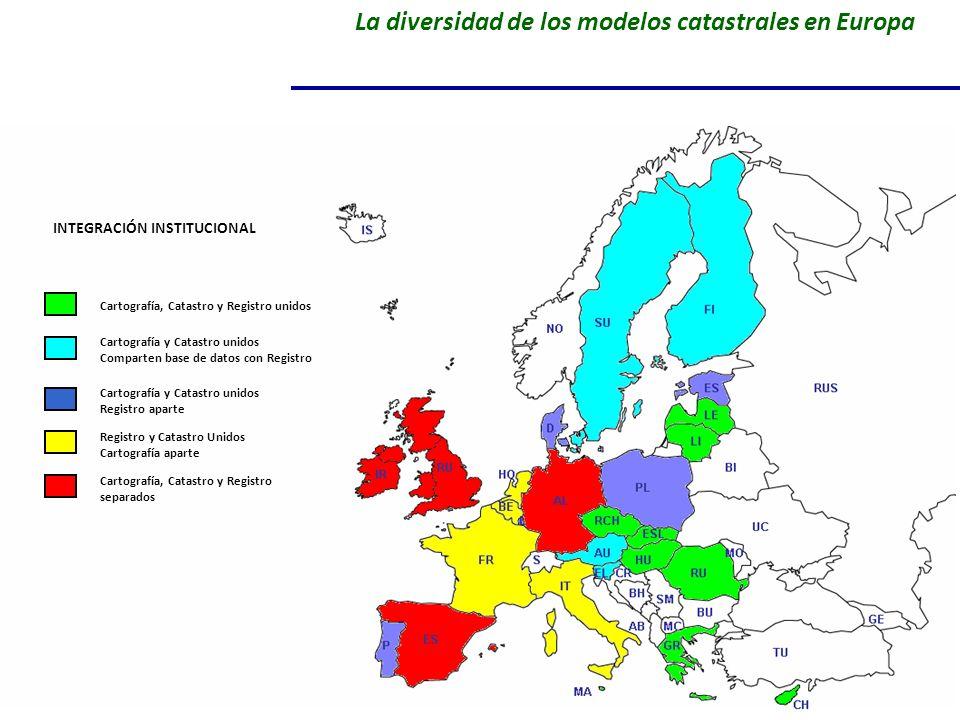 La diversidad de los modelos catastrales en Europa