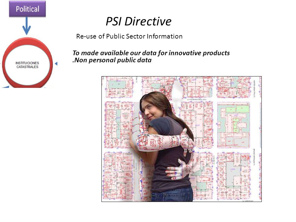 PSI Directive Re-use of Public Sector Information