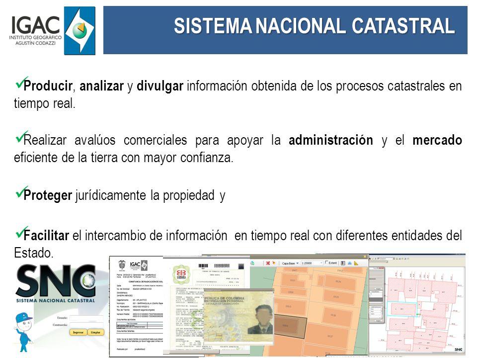 SISTEMA NACIONAL CATASTRAL