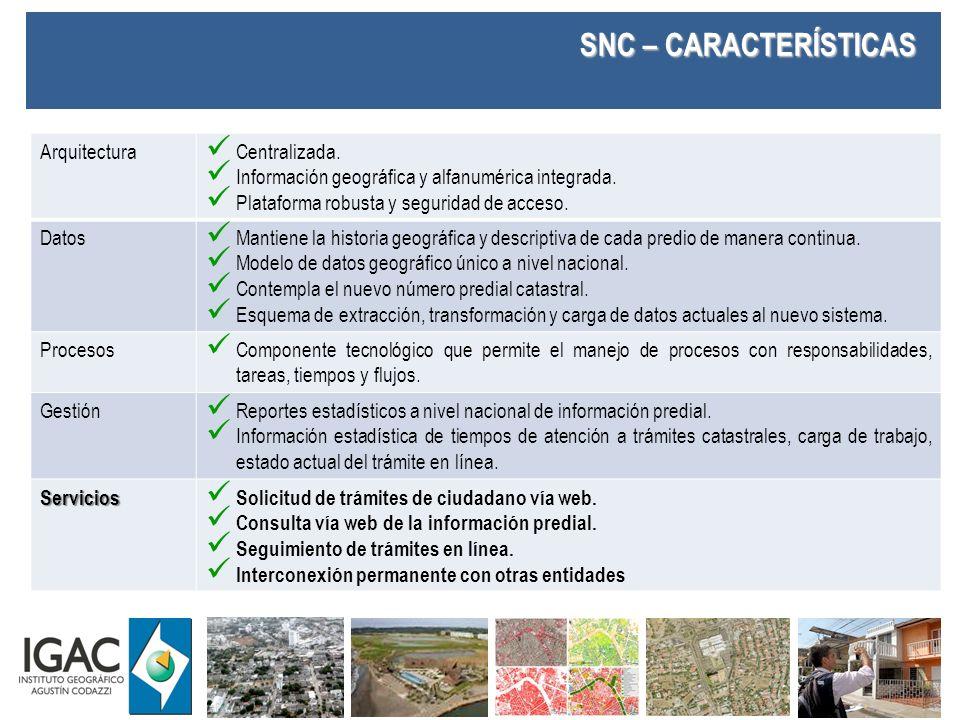 SNC – CARACTERÍSTICAS Arquitectura Centralizada.