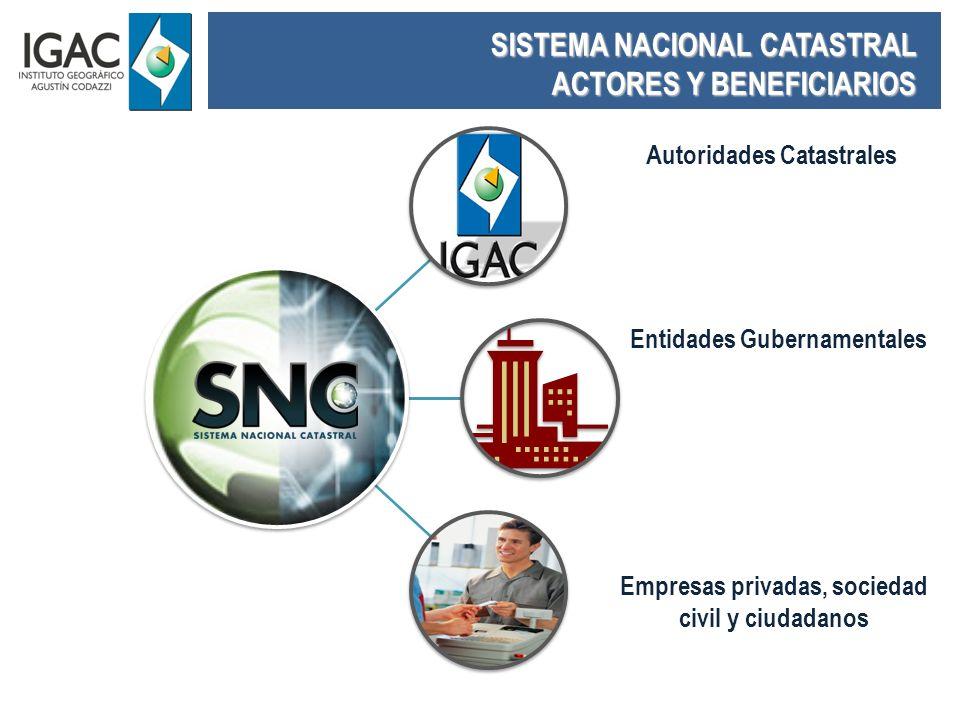 SISTEMA NACIONAL CATASTRAL ACTORES Y BENEFICIARIOS