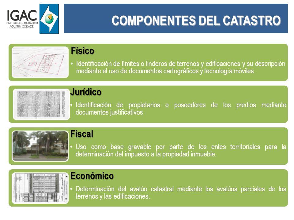 COMPONENTES DEL CATASTRO