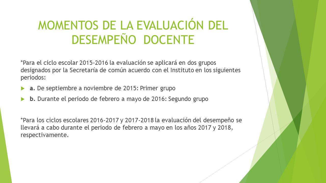 MOMENTOS DE LA EVALUACIÓN DEL DESEMPEÑO DOCENTE