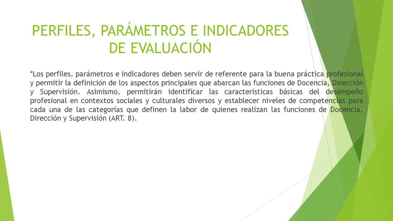 PERFILES, PARÁMETROS E INDICADORES DE EVALUACIÓN