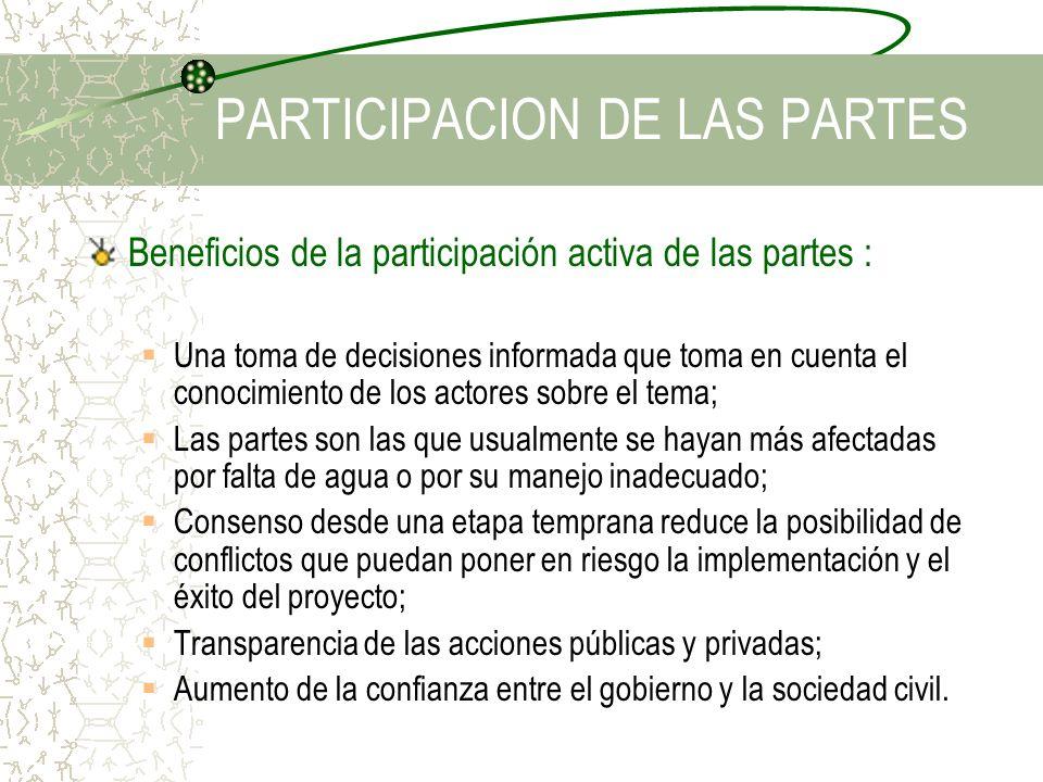PARTICIPACION DE LAS PARTES