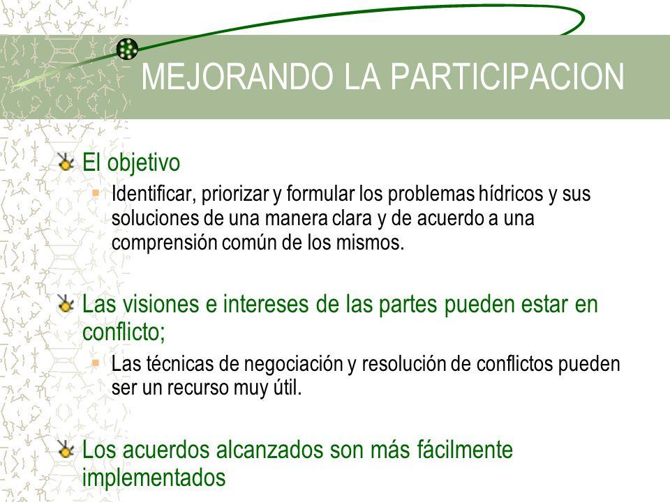 MEJORANDO LA PARTICIPACION