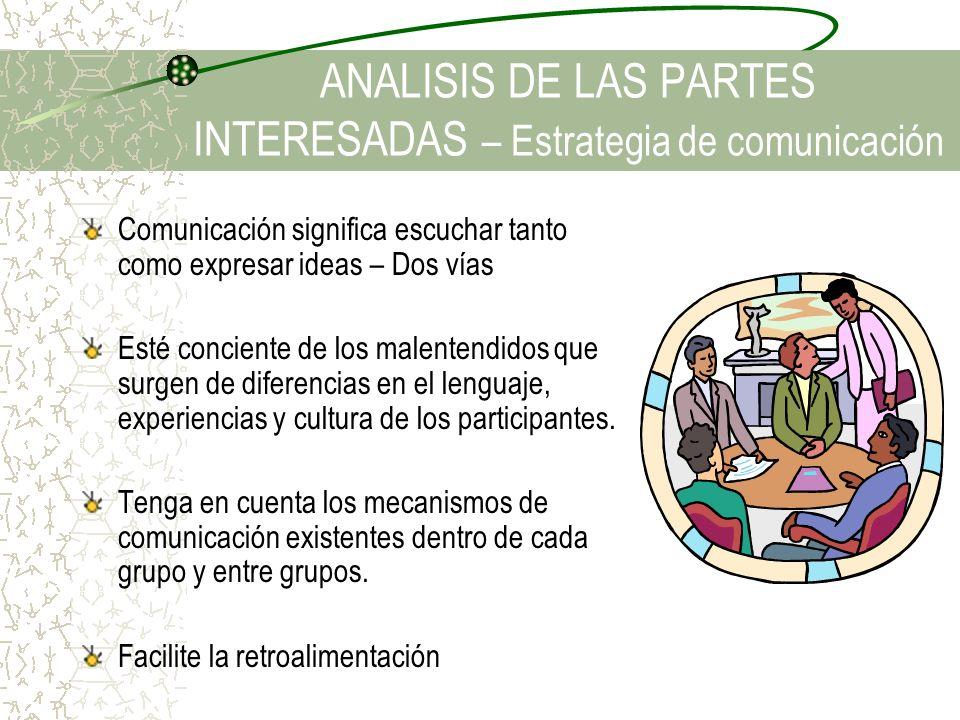 ANALISIS DE LAS PARTES INTERESADAS – Estrategia de comunicación