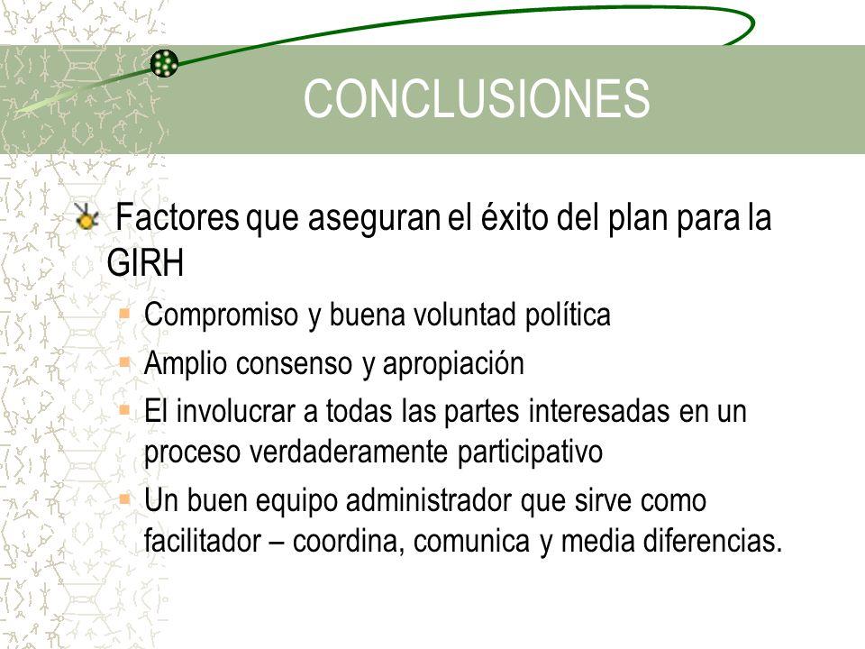 CONCLUSIONES Factores que aseguran el éxito del plan para la GIRH
