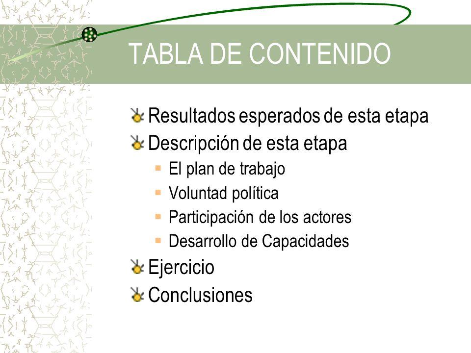 TABLA DE CONTENIDO Resultados esperados de esta etapa