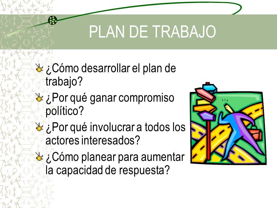 PLAN DE TRABAJO ¿Cómo desarrollar el plan de trabajo