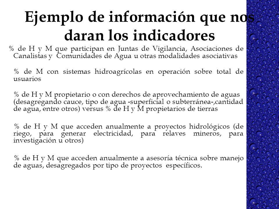Ejemplo de información que nos daran los indicadores