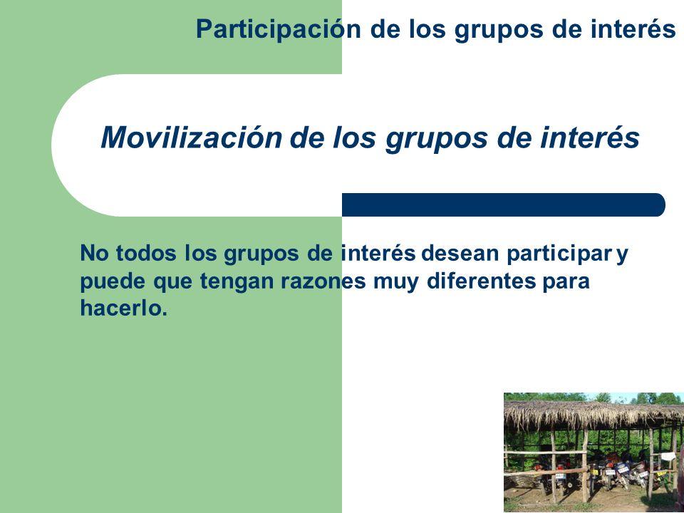 Movilización de los grupos de interés