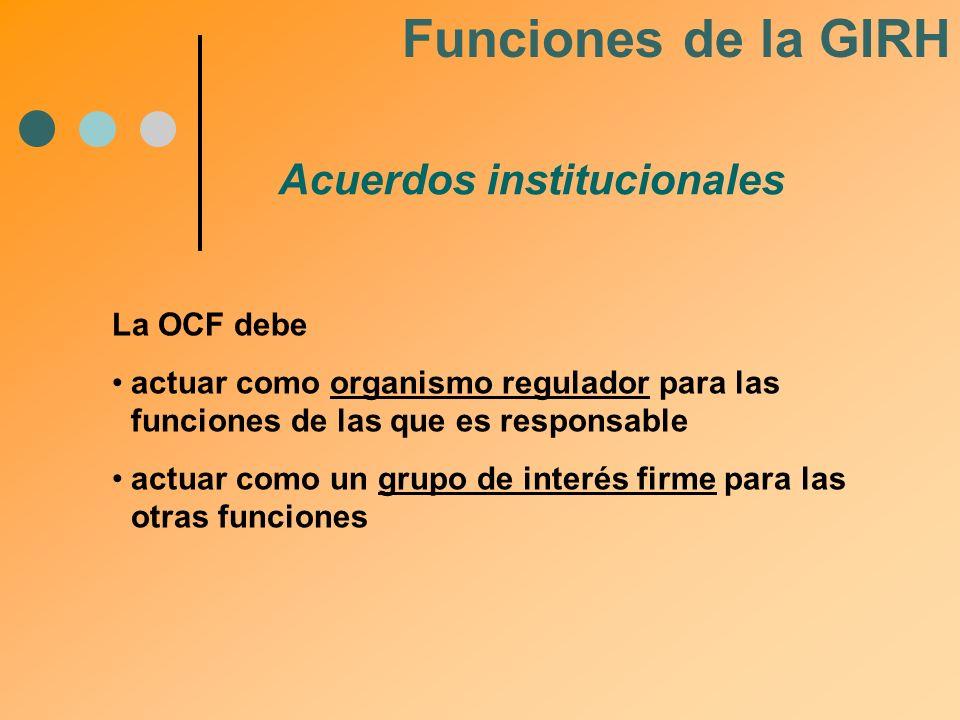 Funciones de la GIRH Acuerdos institucionales La OCF debe
