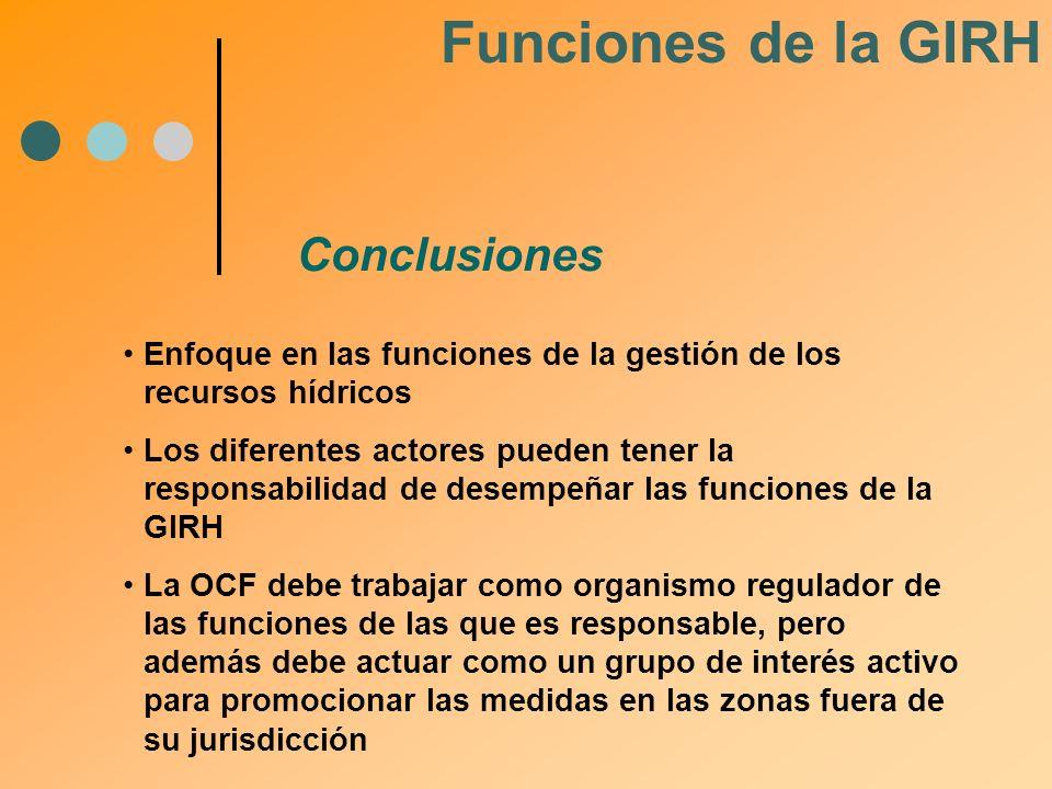 Funciones de la GIRH Conclusiones