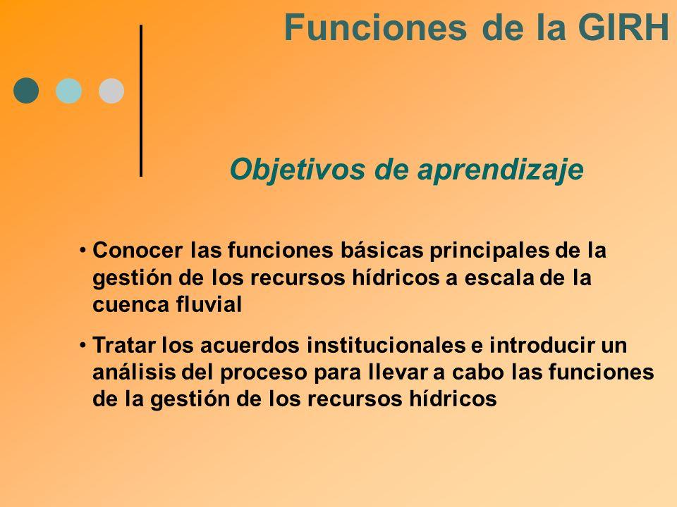 Funciones de la GIRH Objetivos de aprendizaje