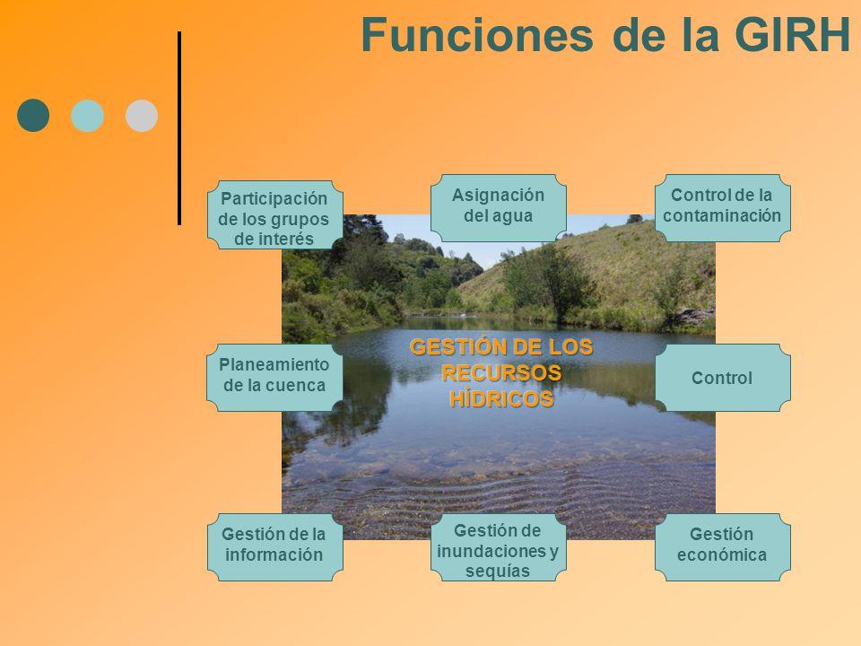 Funciones de la GIRH GESTIÓN DE LOS RECURSOS HÍDRICOS