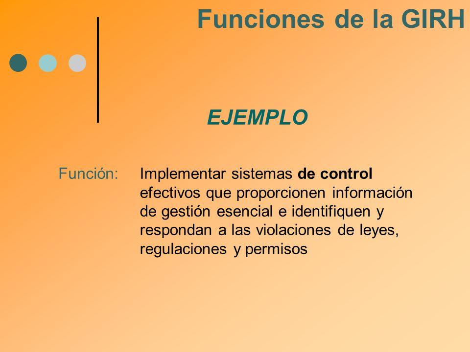 Funciones de la GIRH EJEMPLO Función: