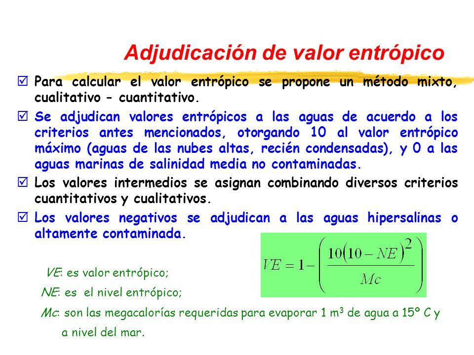 Adjudicación de valor entrópico