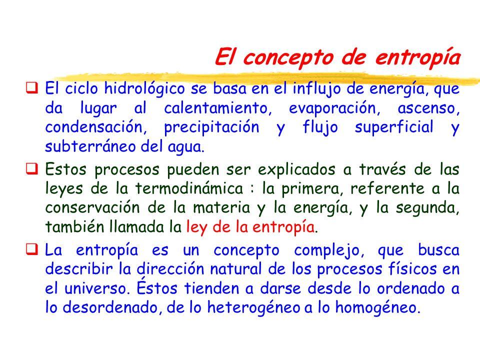 El concepto de entropía