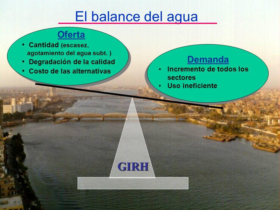 El balance del agua GIRH Oferta Demanda Cantidad (escasez,