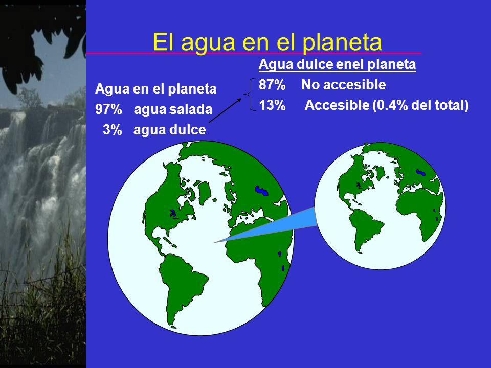 El agua en el planeta Agua dulce enel planeta 87% No accesible