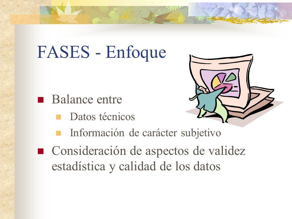 FASES - Enfoque Balance entre