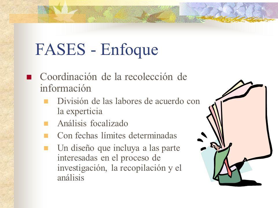 FASES - Enfoque Coordinación de la recolección de información