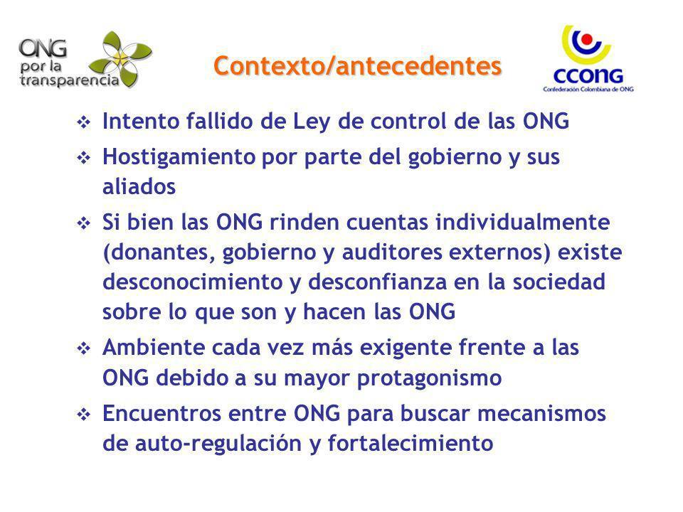 Contexto/antecedentes
