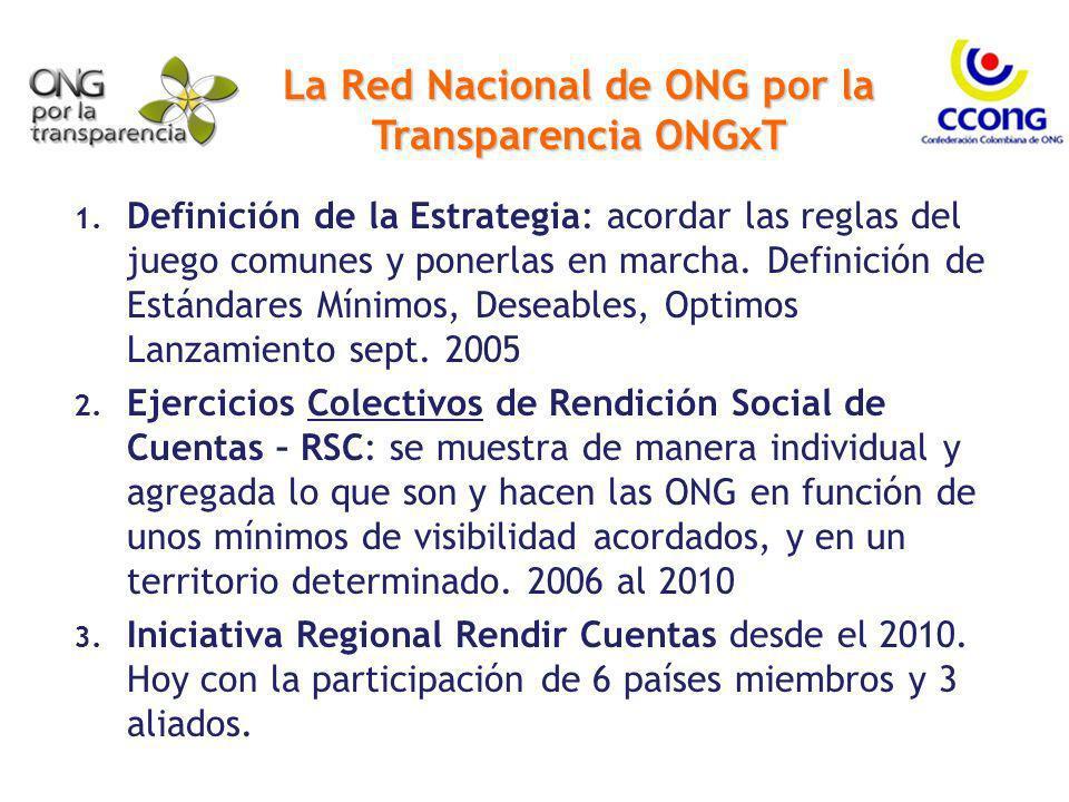 La Red Nacional de ONG por la Transparencia ONGxT