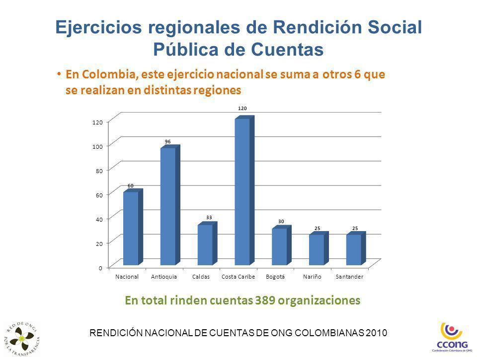 Ejercicios regionales de Rendición Social Pública de Cuentas