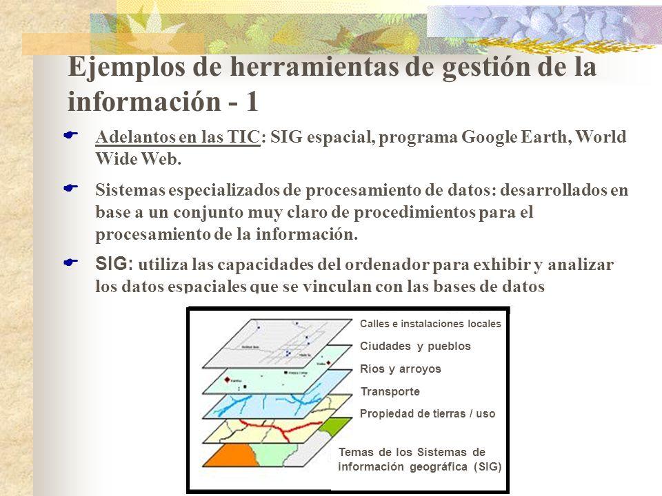 Ejemplos de herramientas de gestión de la información - 1