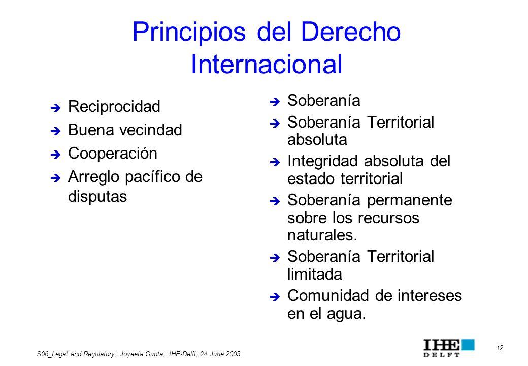 Principios del Derecho Internacional
