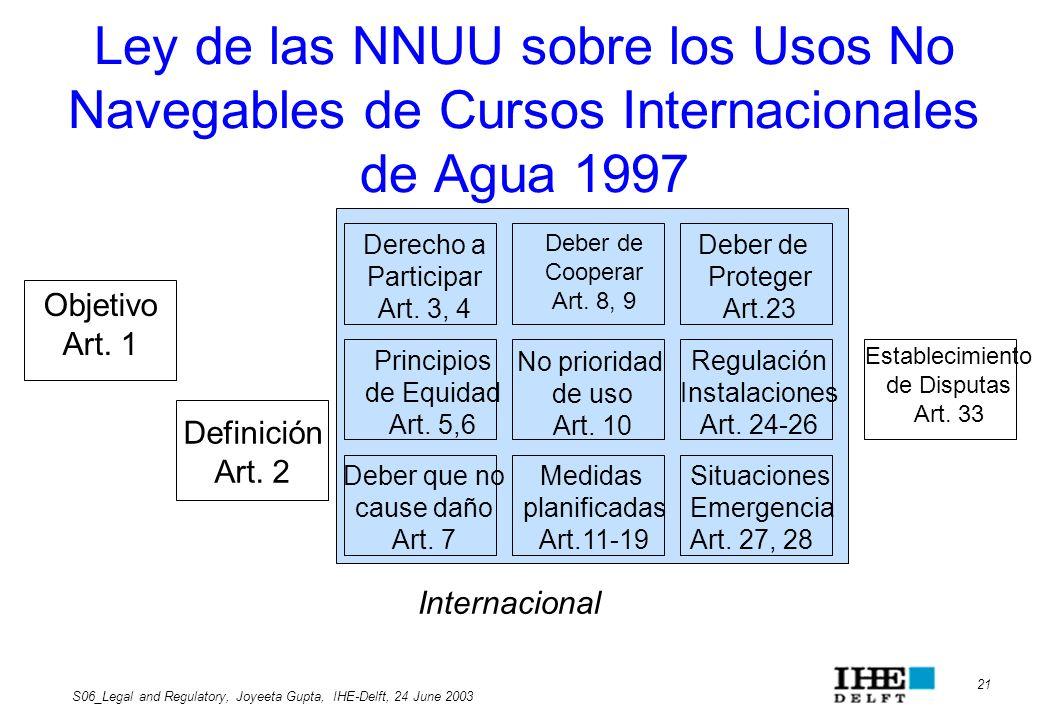 Ley de las NNUU sobre los Usos No Navegables de Cursos Internacionales de Agua 1997